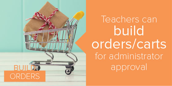 Build Orders/Carts