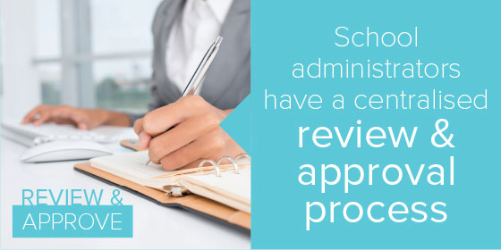 Review & Approval Process