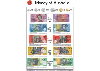 Money Of Australia Chart Mta Catalogue