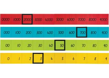 The Complete English Grammar Series (Worth $399.50) – Interactive Tutorial
